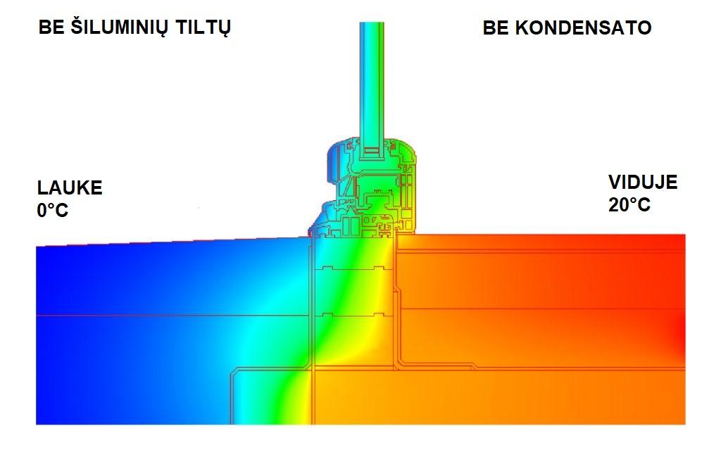 Dämmschwelle-2-1024x640_Litauisch